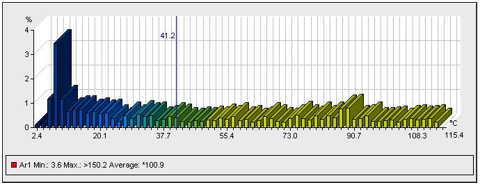 Analiza imagine termografica
