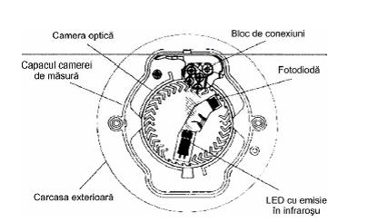 Interior detector optic