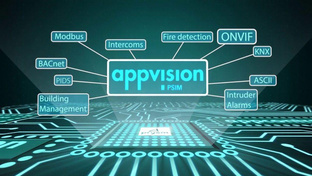 sistem-de -securitate-integrat-AppVision-interior