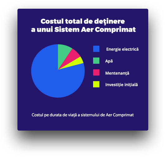 ac-cost-total