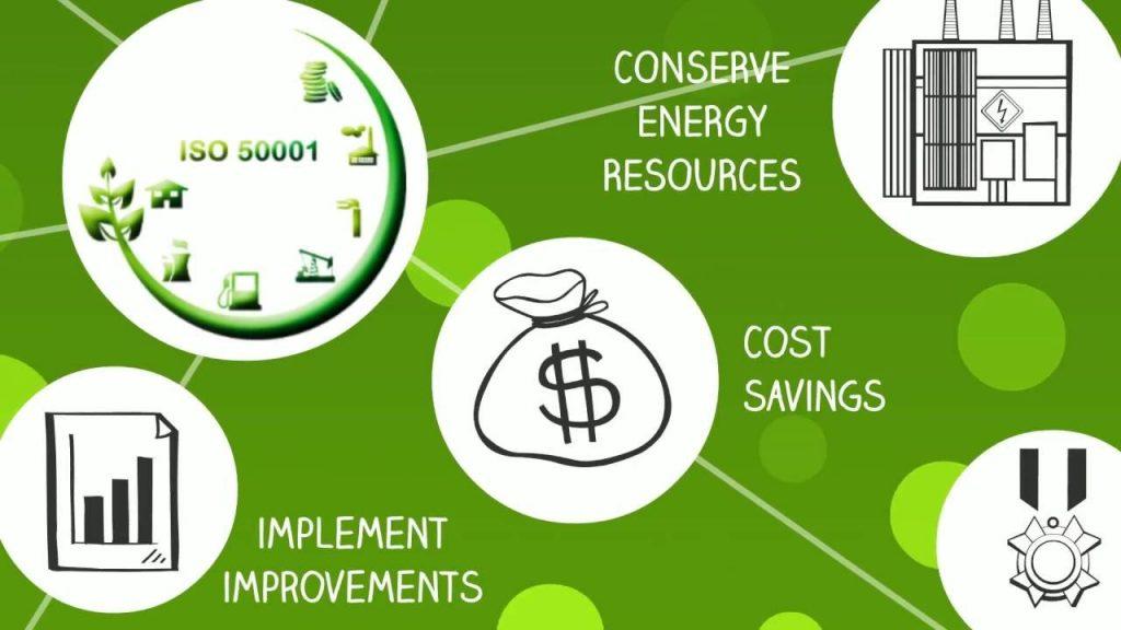 Eficiența energetică și avantajele standardului ISO 50001:2011