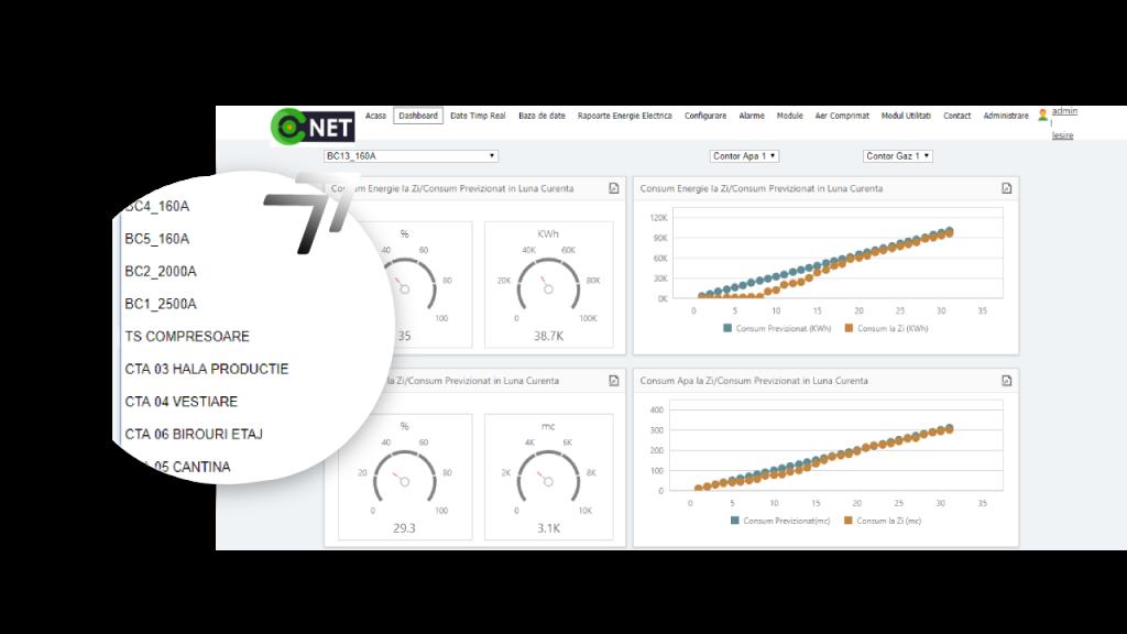 E-Net sistem monitorizare consumuri energetice